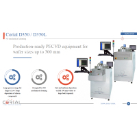 SiC processing in Corial 200 Series