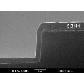 Low temperature nitride film deposition