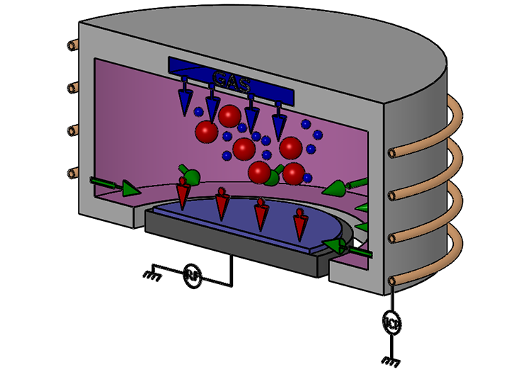ICP-CVD reactor for deposition of Si-based materials at low substrate temperatures, typically below 150°C.