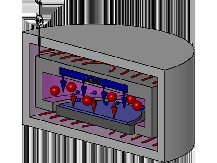PECVD technology